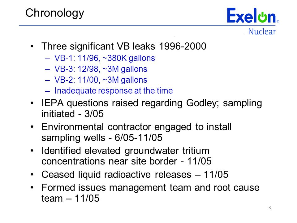 Chronology Three significant VB leaks 1996-2000
