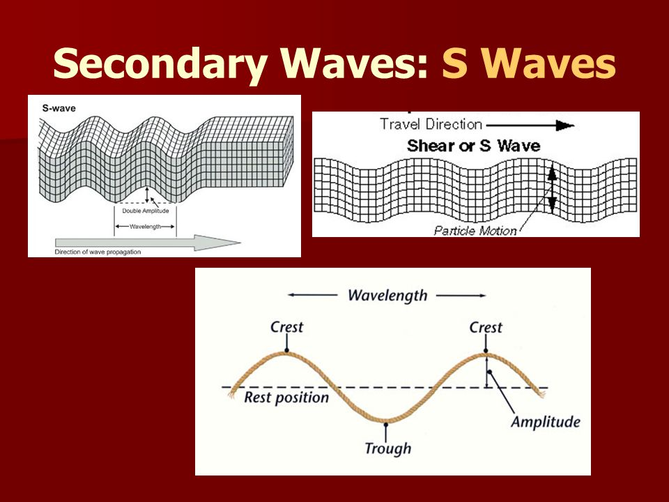 Secondary Waves: S Waves