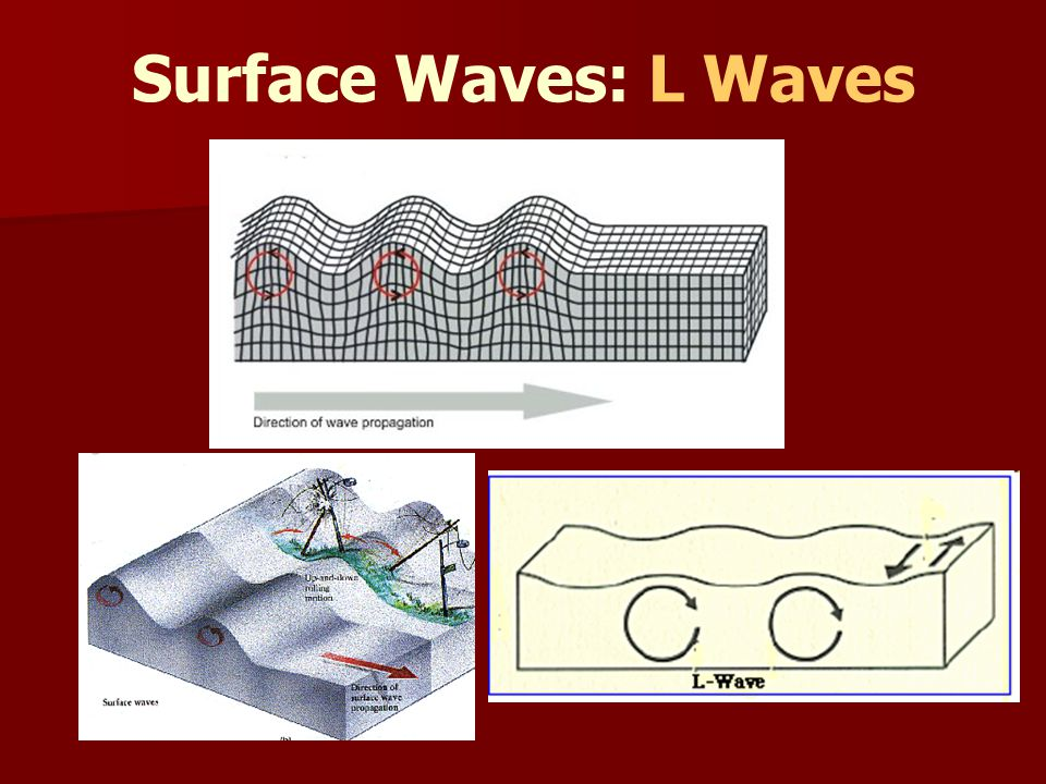 Surface Waves: L Waves
