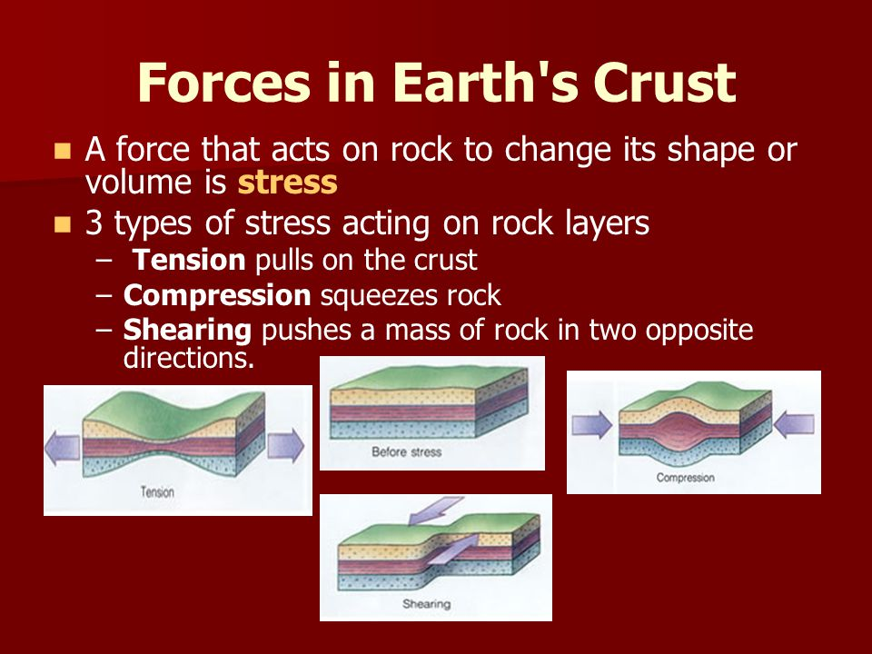 Forces in Earth s Crust A force that acts on rock to change its shape or volume is stress. 3 types of stress acting on rock layers.