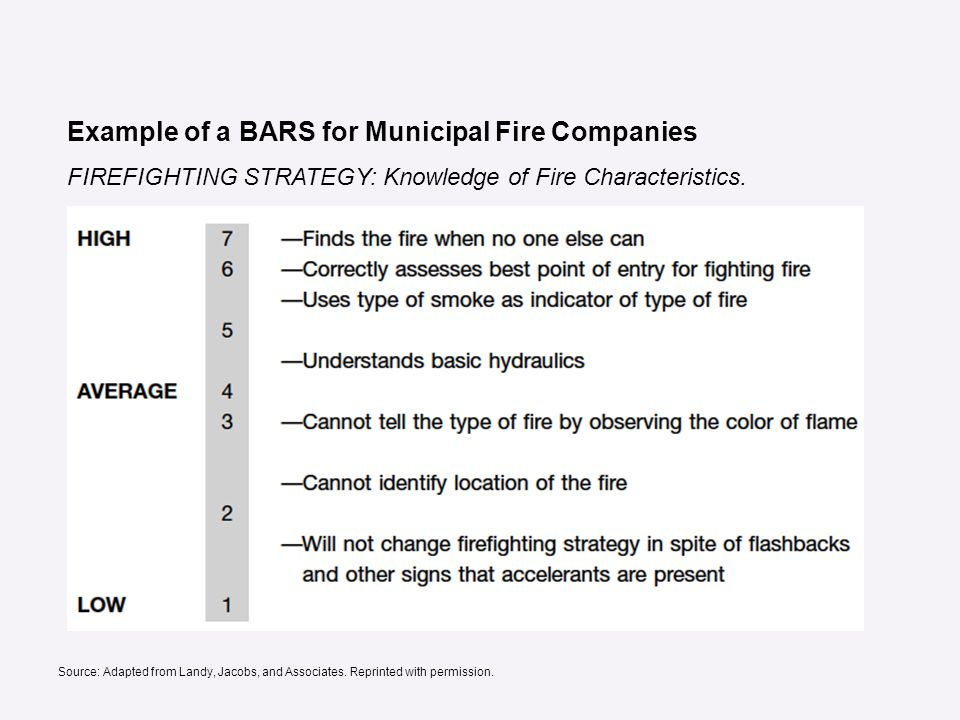 Example of a BARS for Municipal Fire Companies