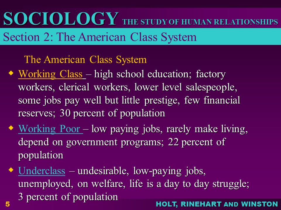 The American Class System