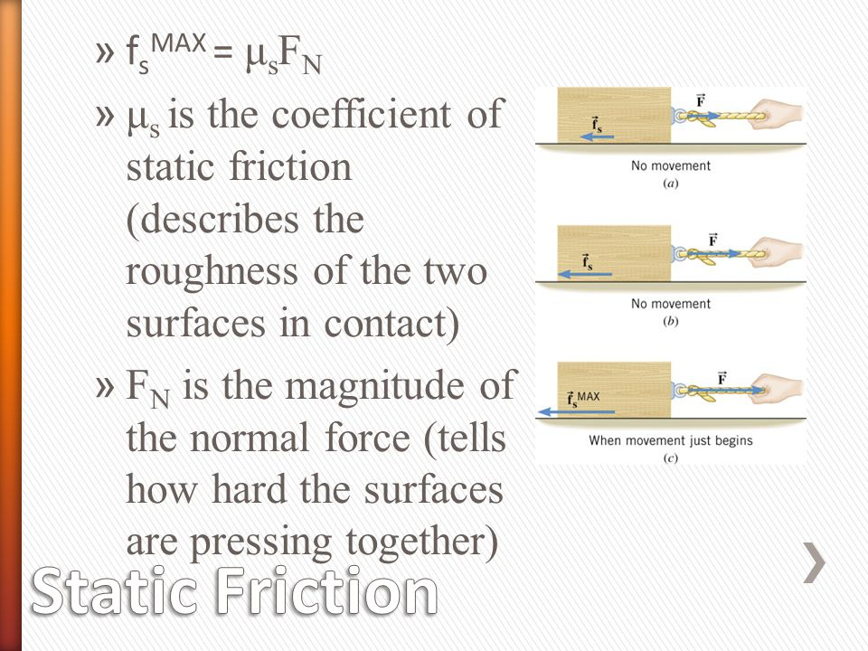 Static Friction fsMAX = μsFN