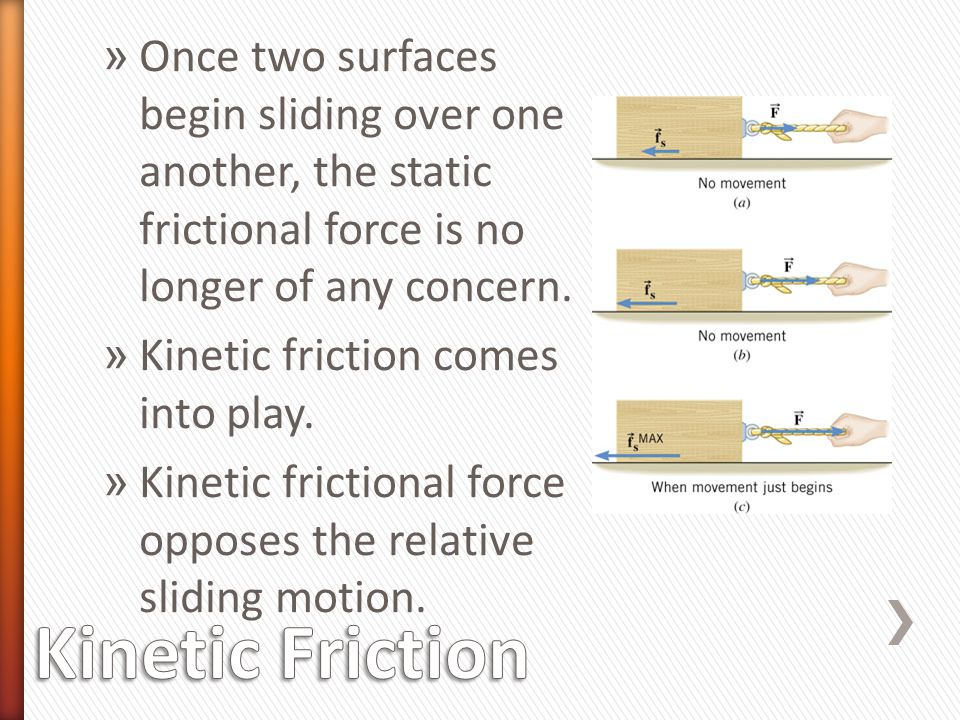 Once two surfaces begin sliding over one another, the static frictional force is no longer of any concern.