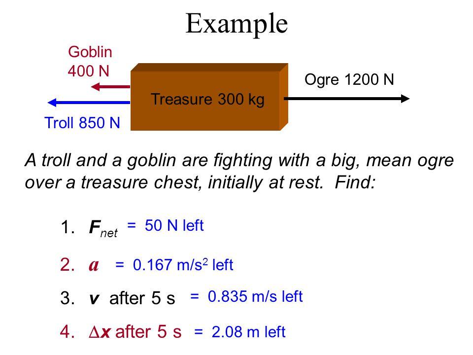 Example Goblin 400 N. Ogre 1200 N. Troll 850 N. Treasure 300 kg.