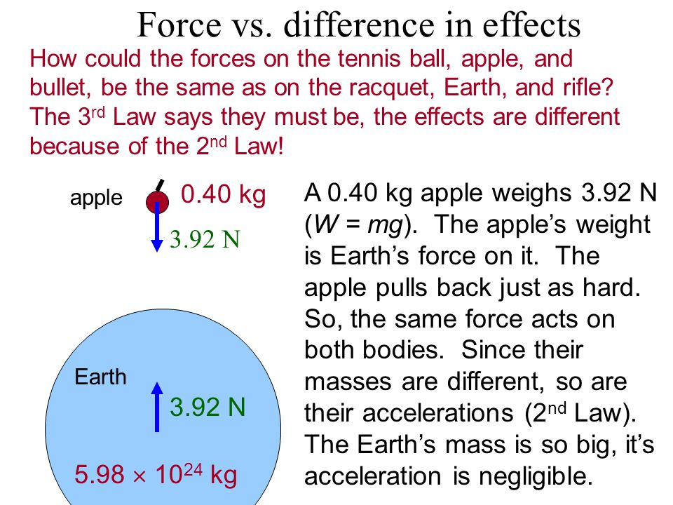 Force vs. difference in effects