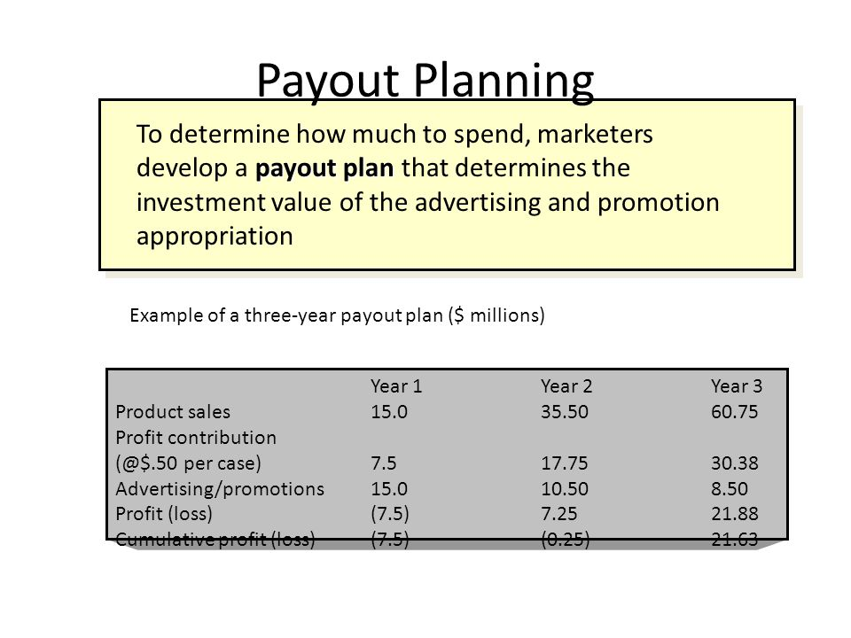 Payout Planning