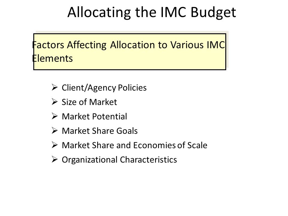 Allocating the IMC Budget