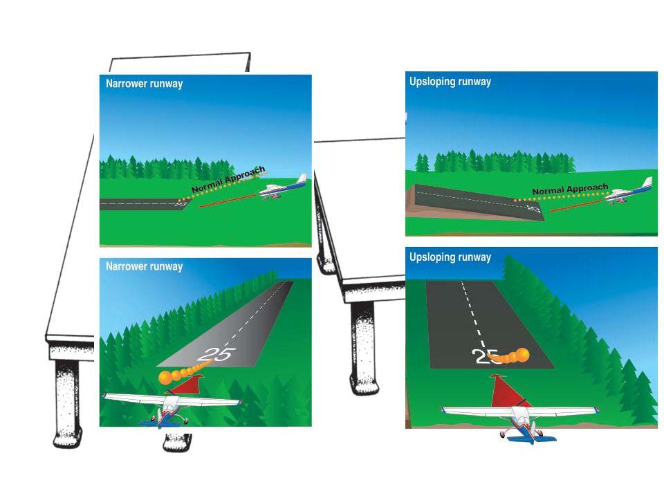 Visual Illusions Haze Narrow Runway Upward Sloping Runway