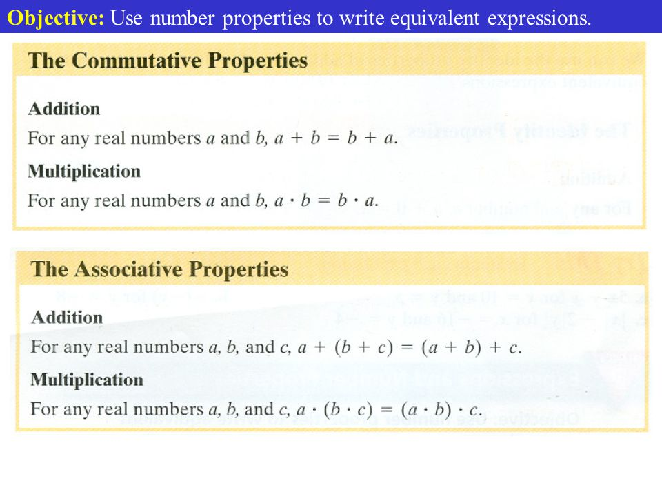 Real Number Properties