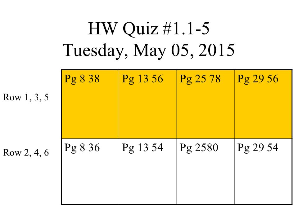 HW Quiz #1.1-5 Friday, April 14, 2017 Pg 8 38 Pg 13 56 Pg 25 78