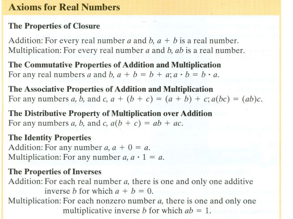 Axioms of Real Numbers