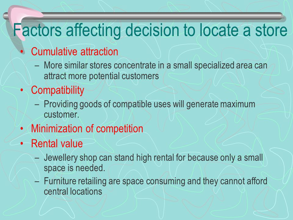 Factors affecting decision to locate a store