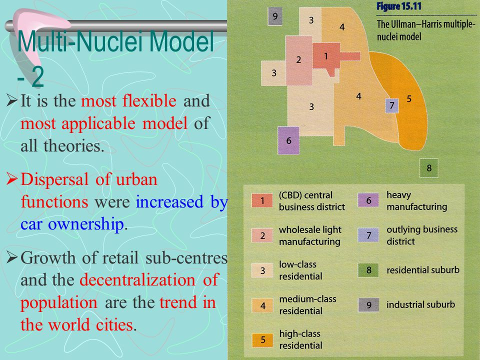 Multi-Nuclei Model - 2 It is the most flexible and most applicable model of all theories.