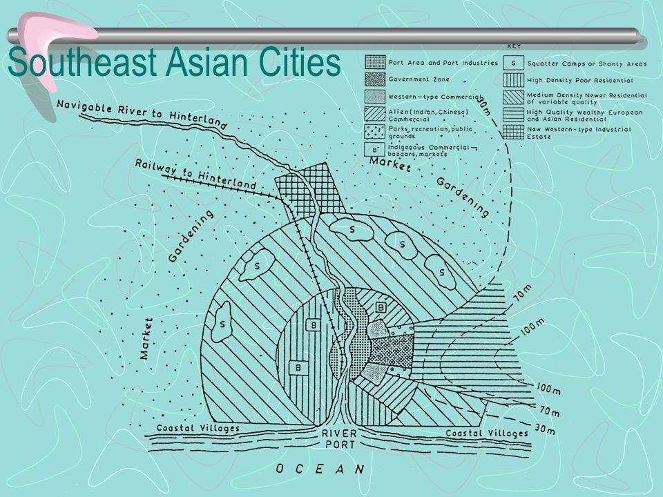 Southeast Asian Cities