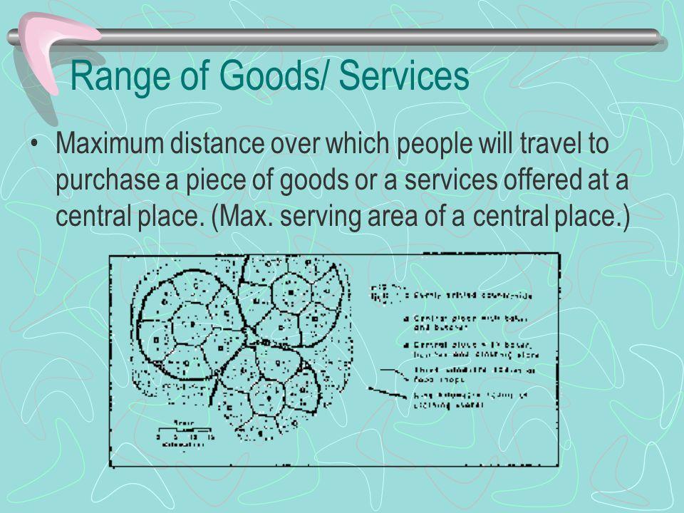 Range of Goods/ Services