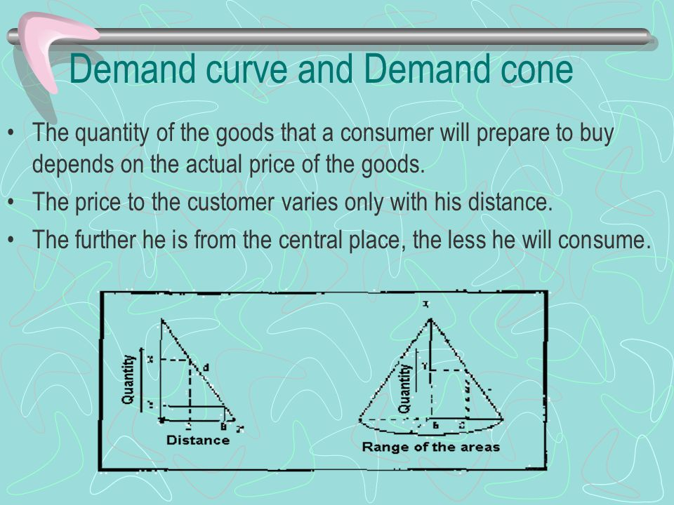 Demand curve and Demand cone