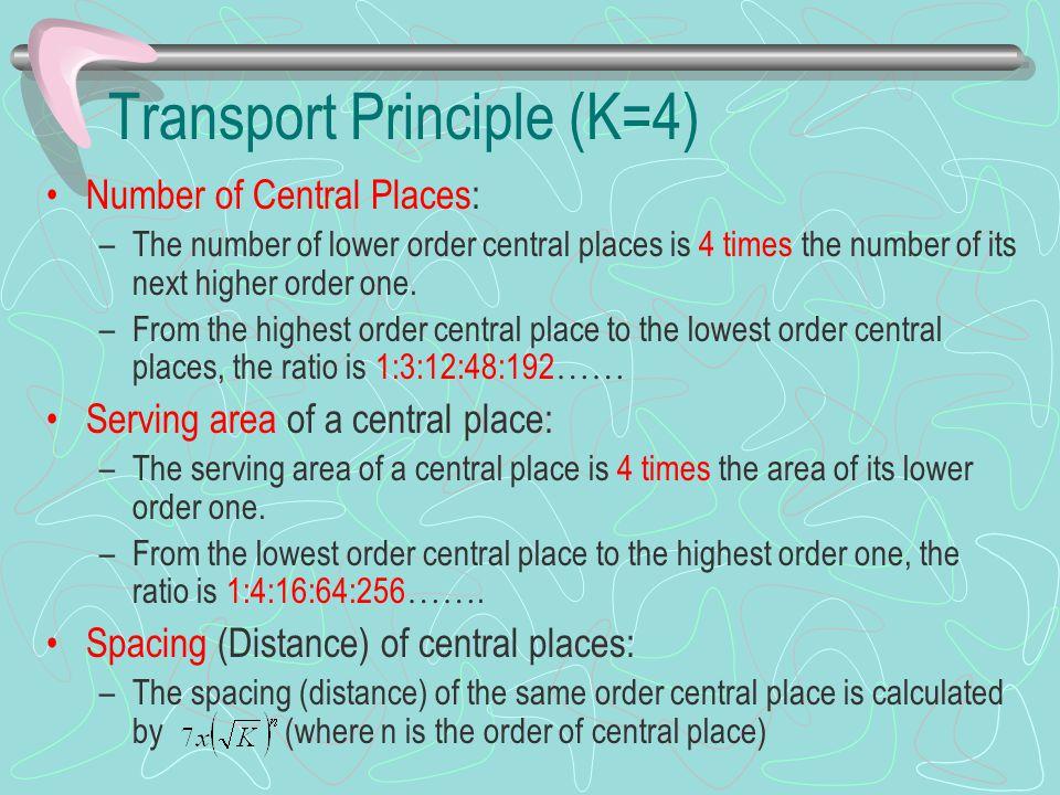 Transport Principle (K=4)