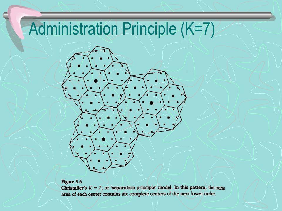 Administration Principle (K=7)