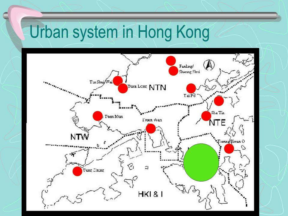 Urban system in Hong Kong