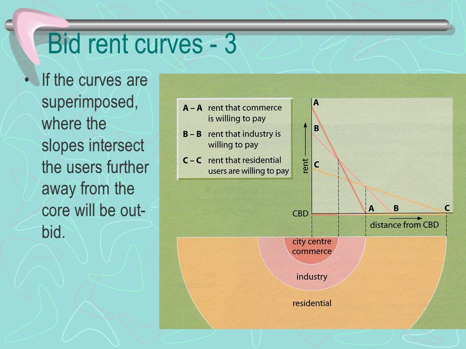 Bid rent curves - 3 If the curves are superimposed, where the slopes intersect the users further away from the core will be out-bid.