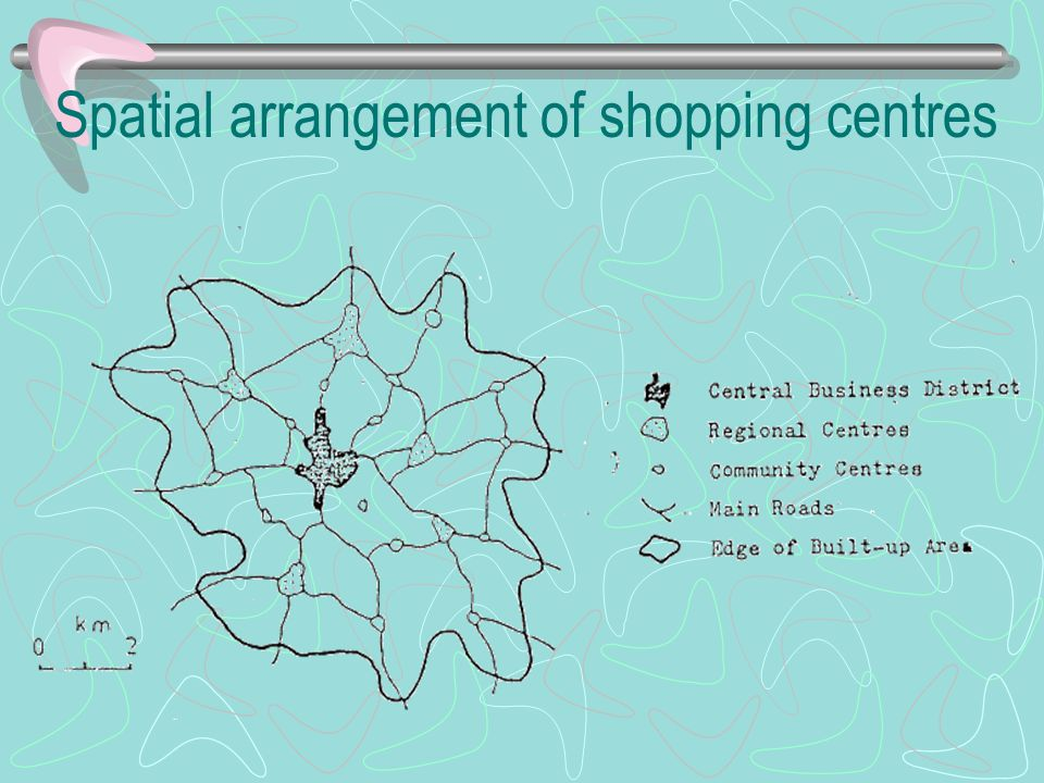 Spatial arrangement of shopping centres
