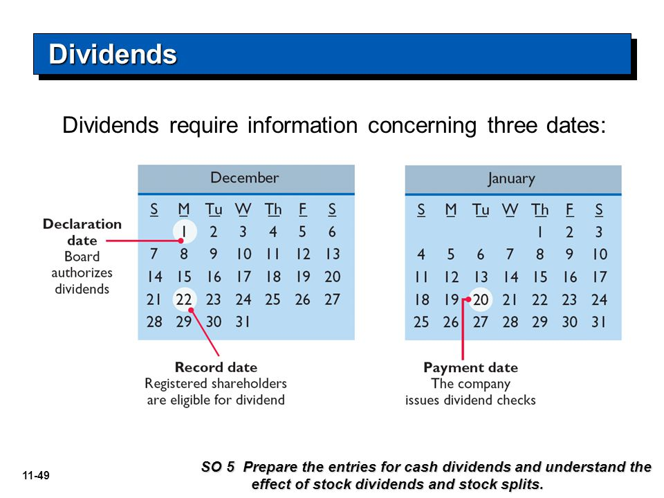 Dividends Dividends require information concerning three dates:
