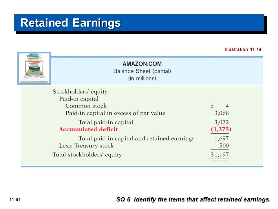 Retained Earnings Illustration 11-14 SO 6 Identify the items that affect retained earnings.