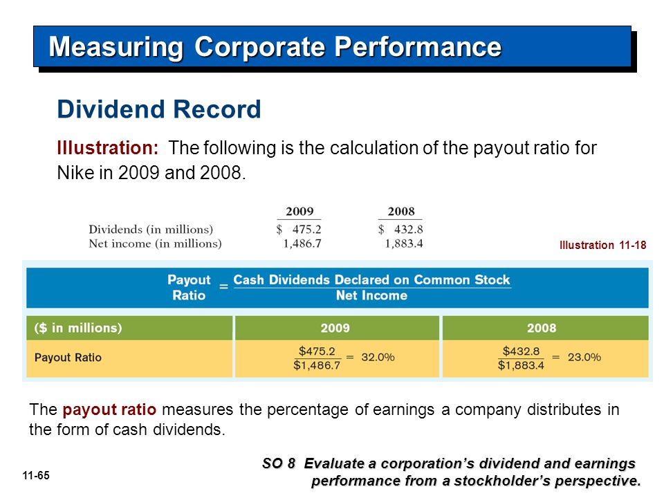 Measuring Corporate Performance