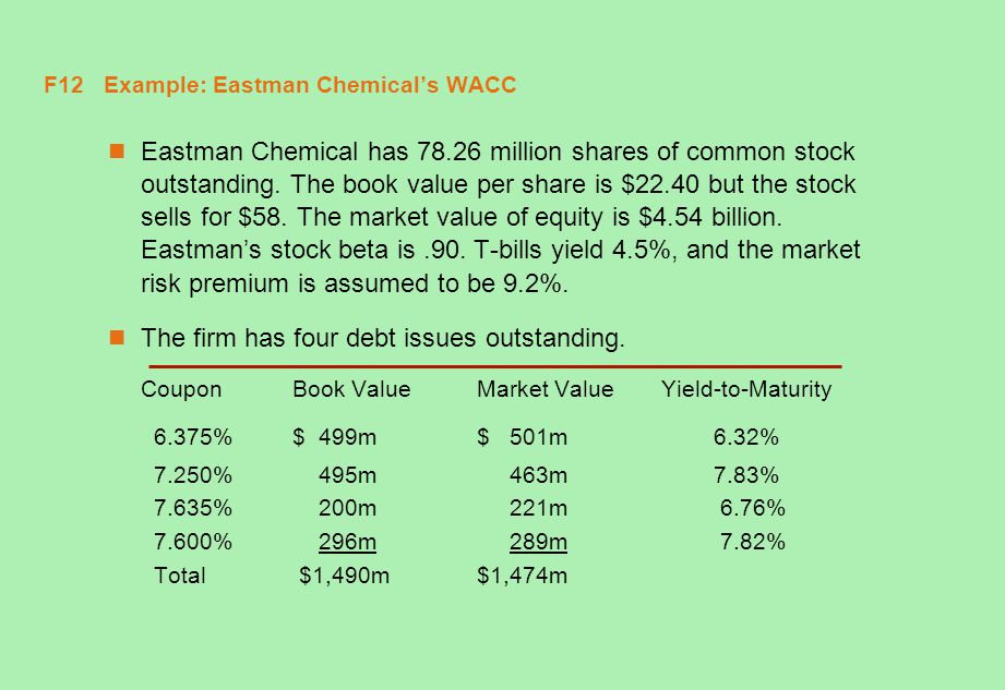 F12 Example: Eastman Chemical's WACC