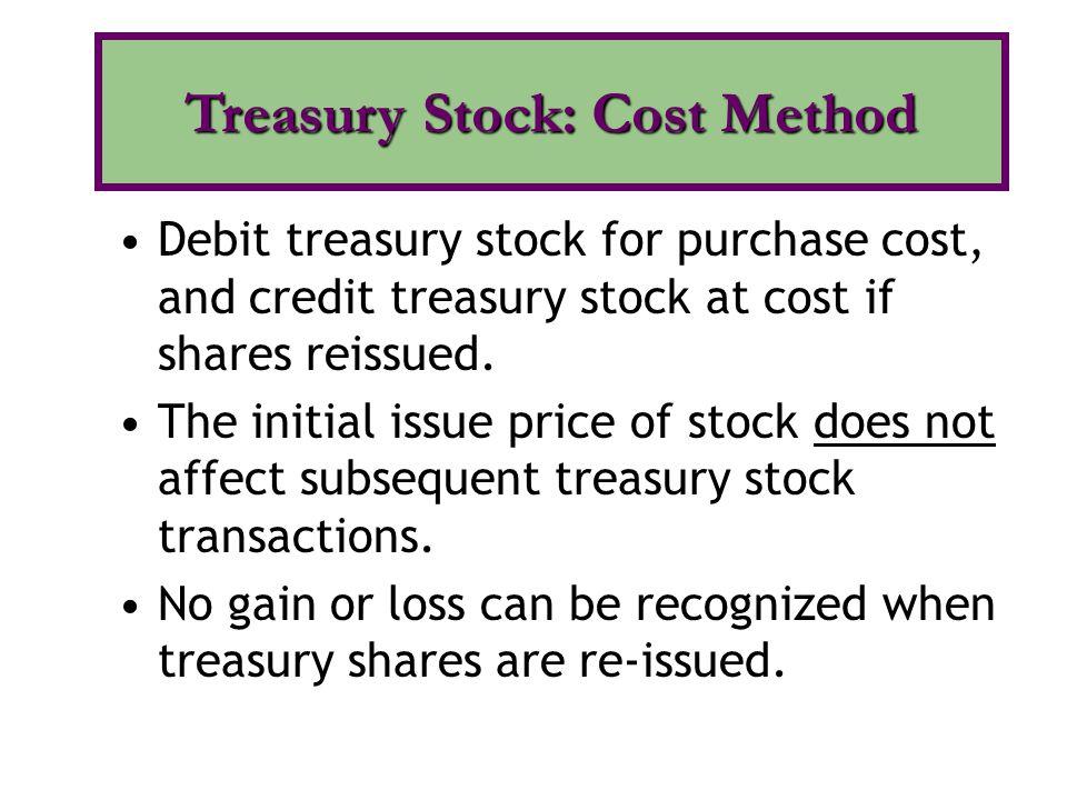 Treasury Stock: Cost Method