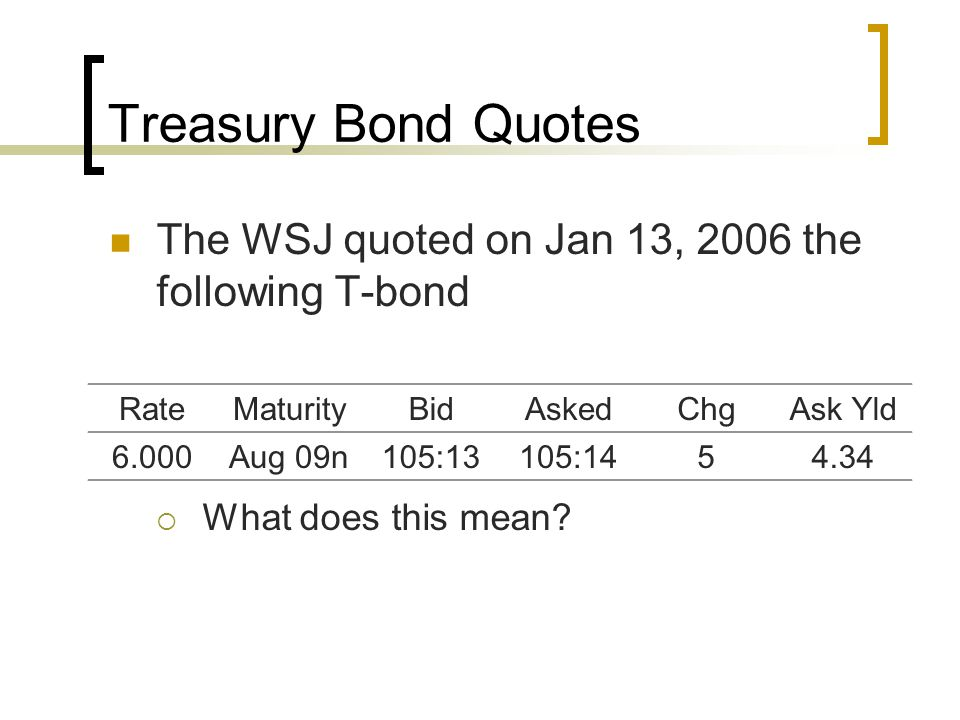Treasury Bond Quotes The WSJ quoted on Jan 13, 2006 the following T-bond. What does this mean Rate.