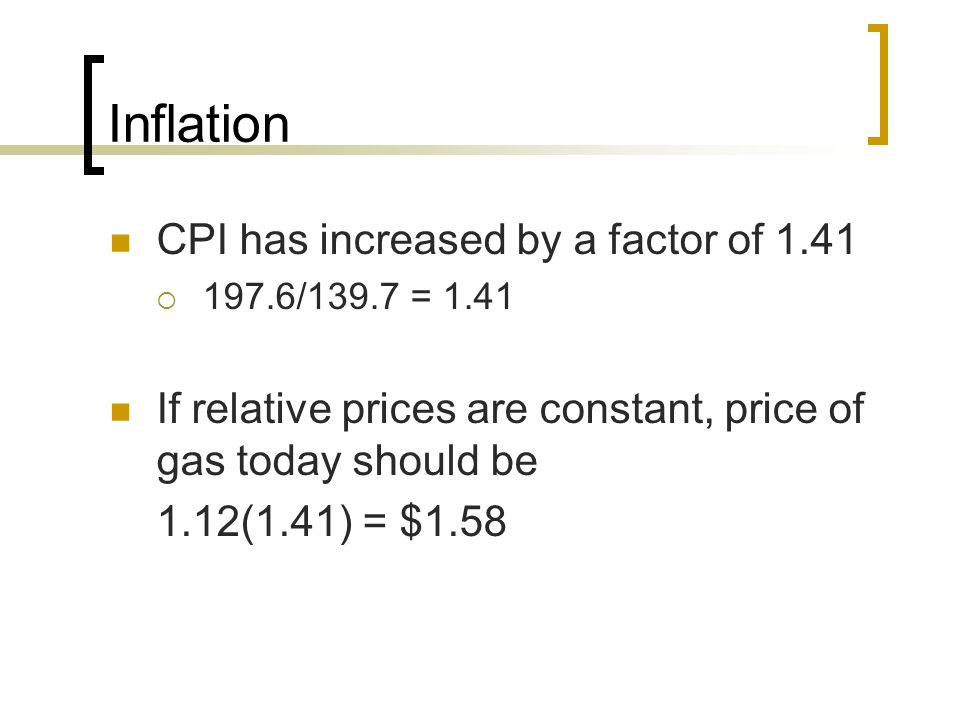 Inflation CPI has increased by a factor of 1.41