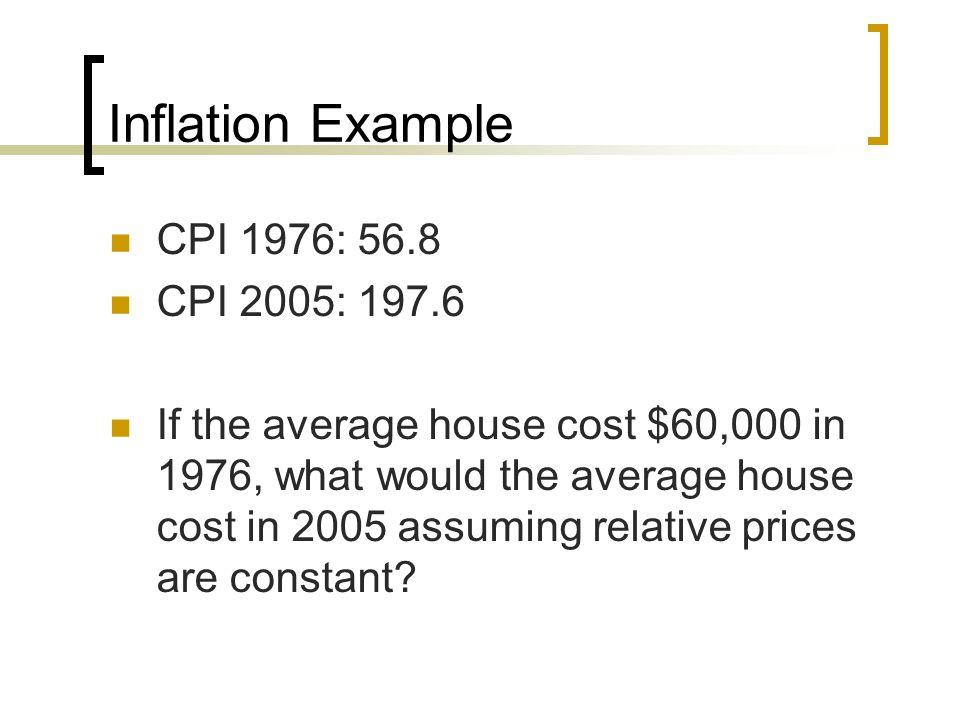 Inflation Example CPI 1976: 56.8 CPI 2005: 197.6