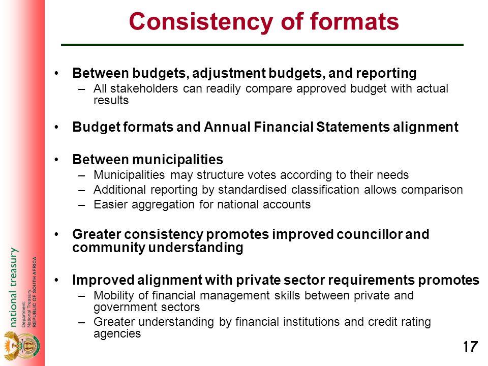 Consistency of formats