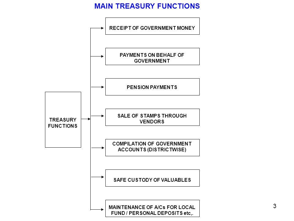 MAIN TREASURY FUNCTIONS
