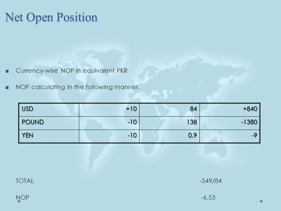 Net Open Position Currency-wise NOP in equivalent PKR