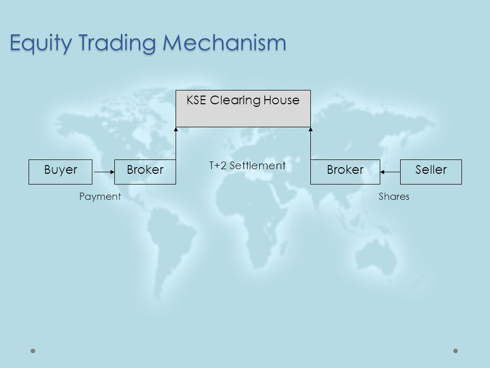 Equity Trading Mechanism