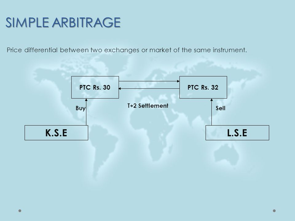 SIMPLE ARBITRAGE K.S.E L.S.E