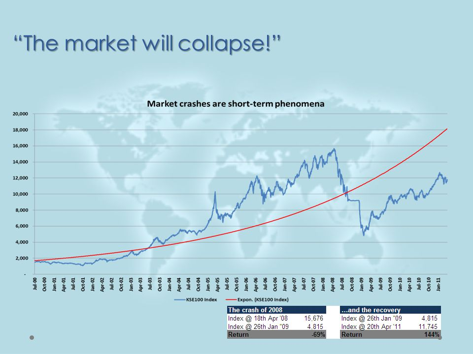 The market will collapse!