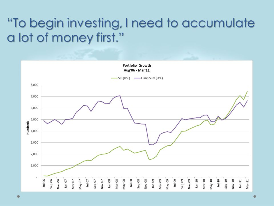 To begin investing, I need to accumulate a lot of money first.