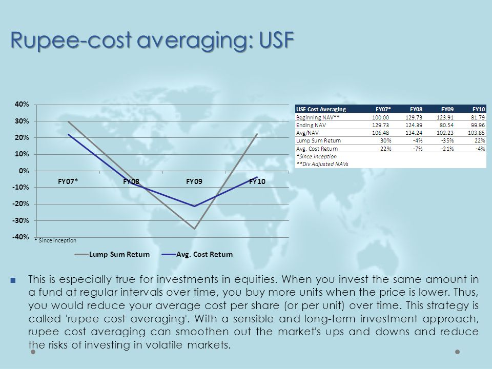 Rupee-cost averaging: USF