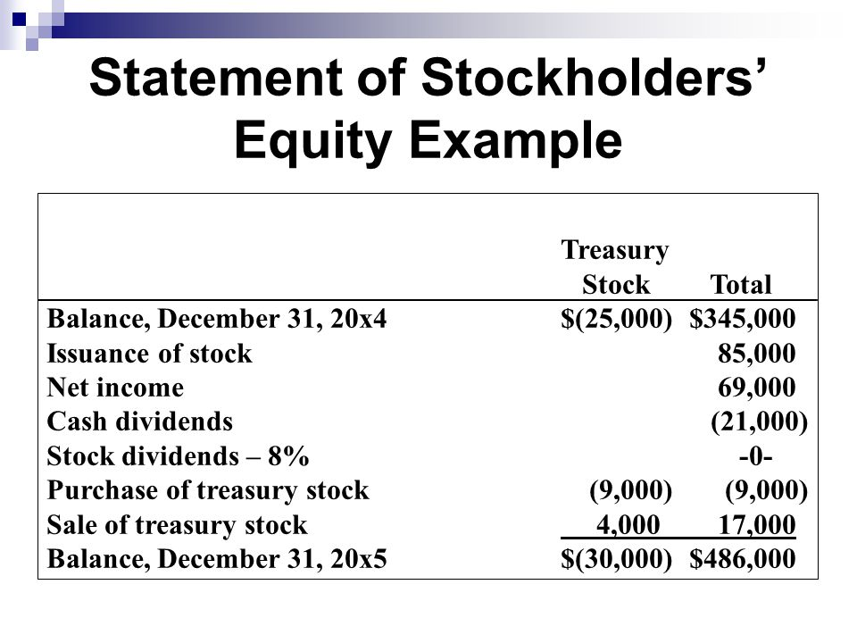 Statement of Stockholders' Equity Example