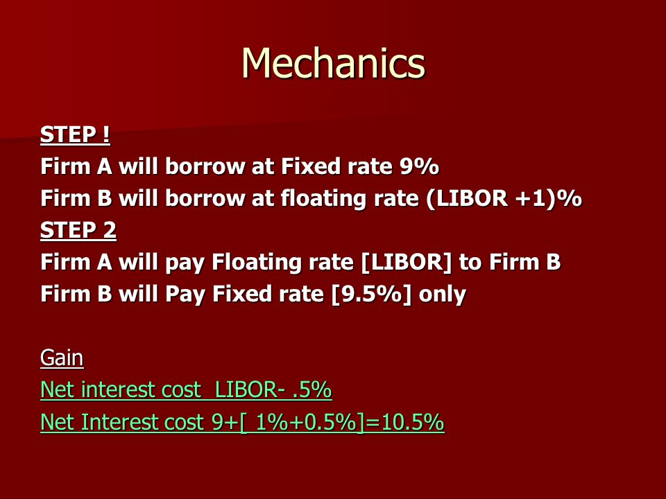 Mechanics STEP ! Firm A will borrow at Fixed rate 9%