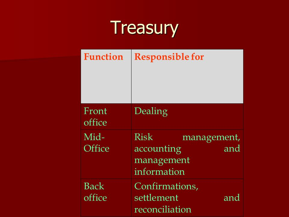 Treasury Function Responsible for Front office Dealing Mid-Office