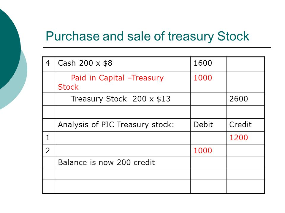 Purchase and sale of treasury Stock