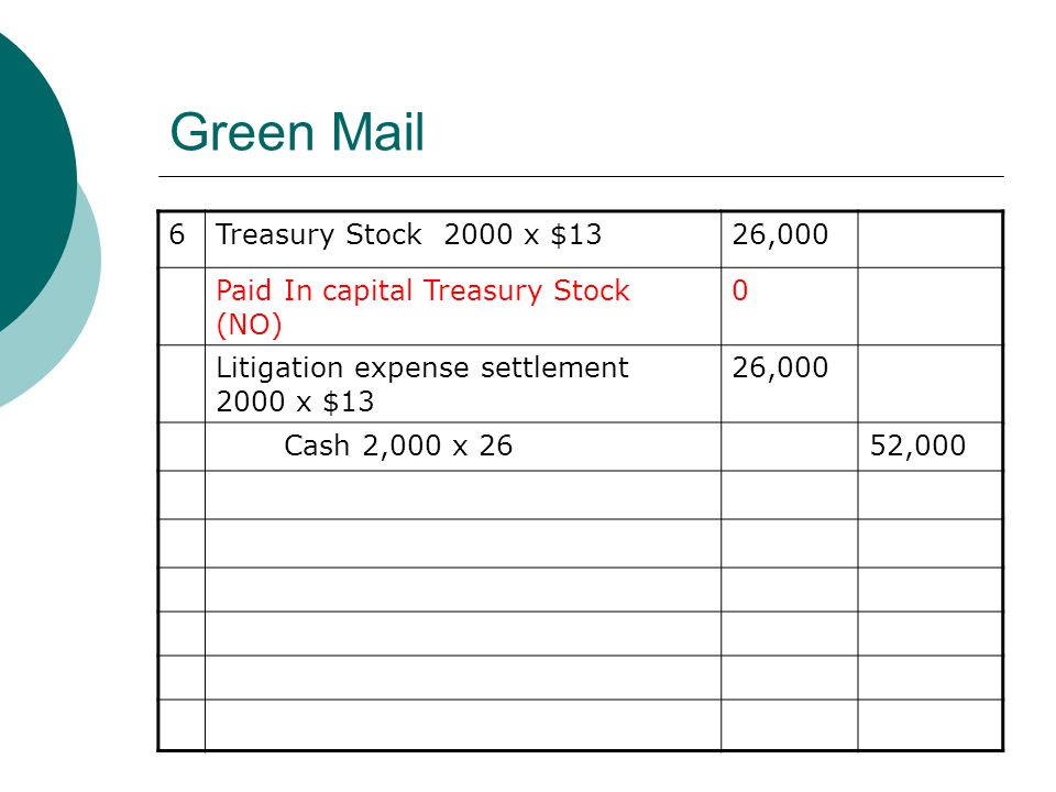 Green Mail 6 Treasury Stock 2000 x $13 26,000
