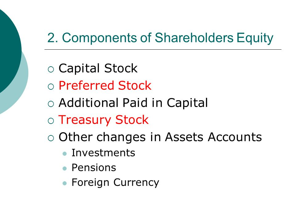 2. Components of Shareholders Equity