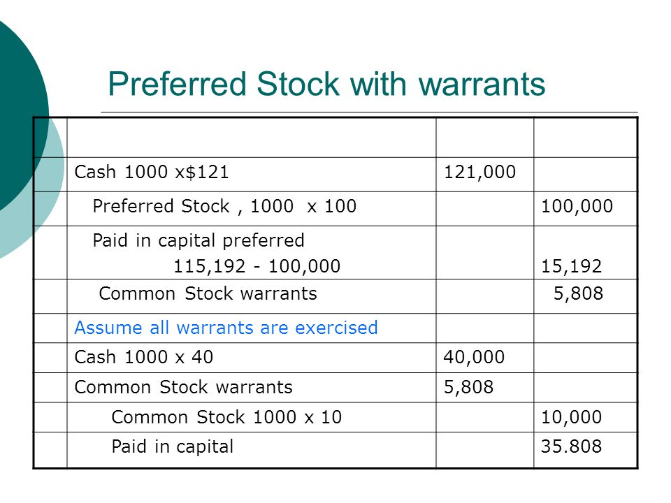 Preferred Stock with warrants