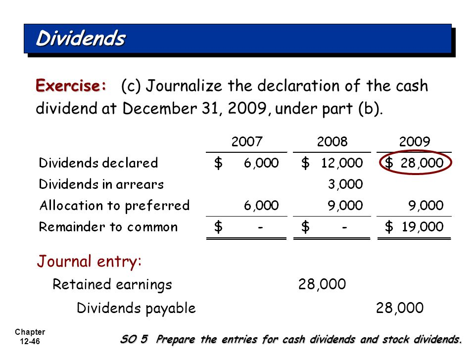 Dividends Exercise: (c) Journalize the declaration of the cash dividend at December 31, 2009, under part (b).